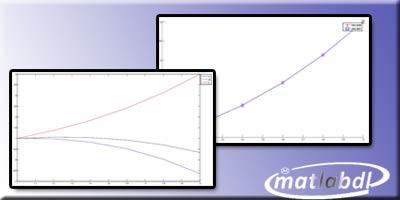پروژه ی حل مساله مقدار مرزی دو نقطه ای به کمک روش رانگ کوتا