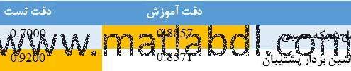 تشخیص اعداد فارسی با شبکه های عصبی و ماشین بردار پشتیبان