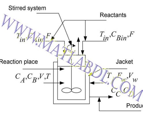 تشخیص عیب سیستم راکتور تانک همزن پیوسته CSTR با کمک فیلتر کالمن توسعه یافته EKF