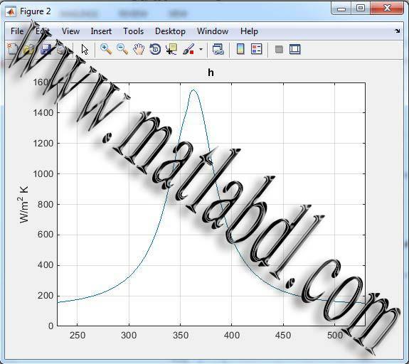 شبیه سازی مدل تک منطقه ای (single zone) موتور دیزل با matlab
