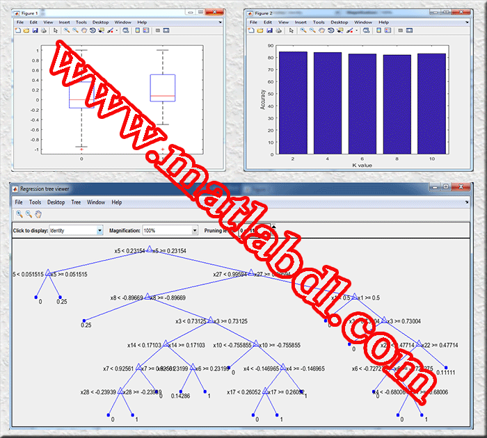 مقایسه کارایی الگوریتم KNN و CART روی مجموعه داده رادار