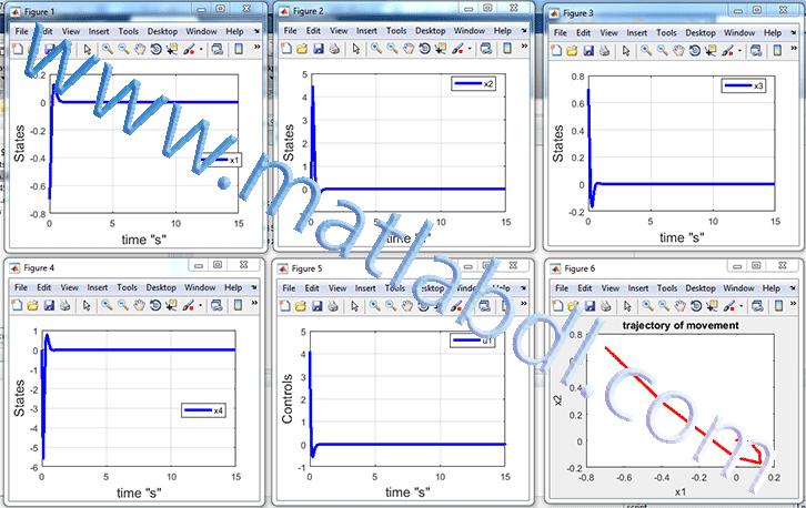 کنترل SDRE بازوی روبات و مقایسه با LQR