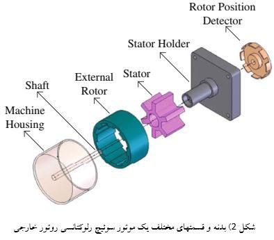 شبیه سازی و بهبود مشخصات یک موتور سوئیچ رلوکتانسی روتور خارجی
