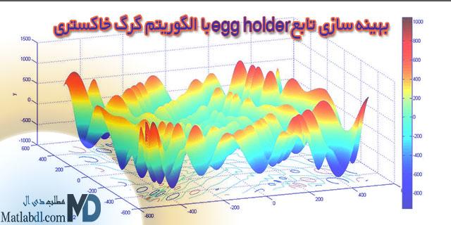 بهینه سازی تابع egg holder با الگوریتم گرگ خاکستری