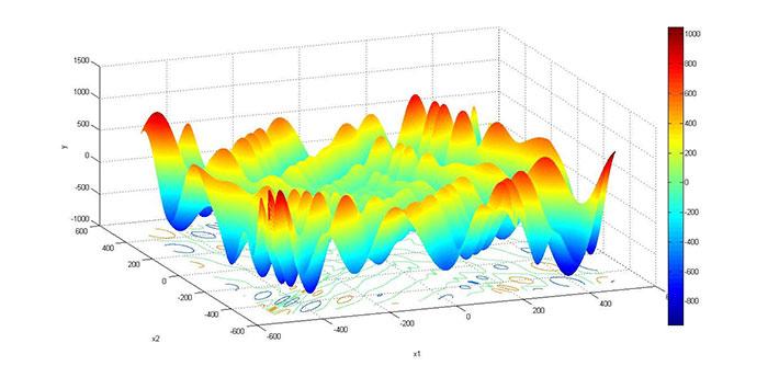 بهینه سازی تابع نگهدارنده تخم مرغ با الگوریتم گرگ خاکستری
