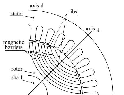 قسمت های مختلف روتور یک موتور رلوکتانسی سنکرون
