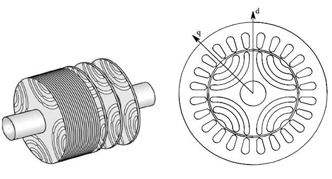 موتور رلوکتانسی سنکرون با لایه بندی عرضی روتور