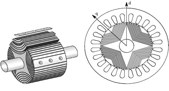 موتور رلوکتانسی سنکرون با لایه بندی محوری روتور