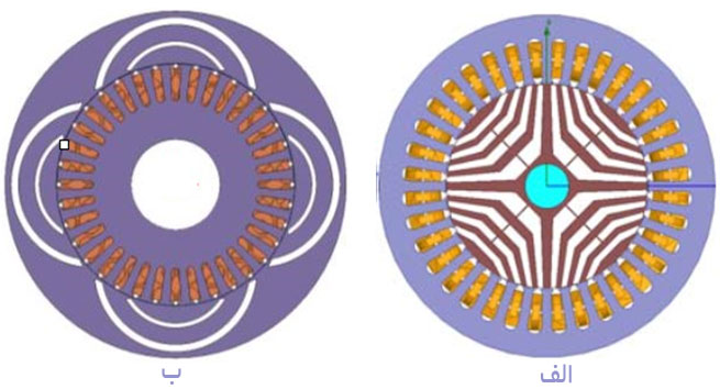 موتور رلوکتانسی سنکرون
