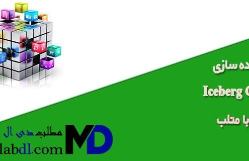 پیاده سازی Iceberg Cube با متلب