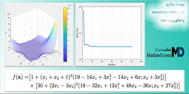 بهینه سازی تابع GOLDSTEIN-PRICE با الگوریتم PSO