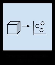 الگوریتمهای کاهش ابعاد