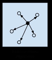 الگوریتم یادگیری مبتنی بر نمونه