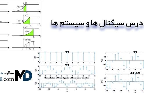 پروژه درس سیگنال ها و سیستم ها در متلب