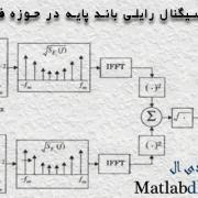 تولید سیگنال رایلی باند پایه در حوزه فرکانس
