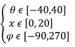 محدودیت زاویه فرمان یا θ
