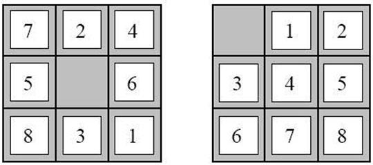 مسئله پازل اعداد یا N-Puzzle