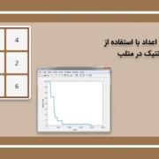 پروژه حل پازل اعداد با استفاده از الگوریتم ژنتیک در متلب