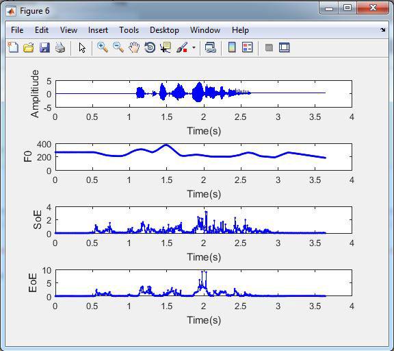 پروژه تشخیص احساسات از روی صدا در نرم افزار متلب